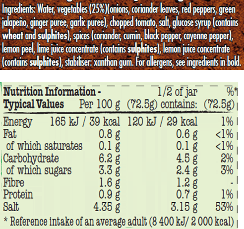 make your own guacamole nutrition information